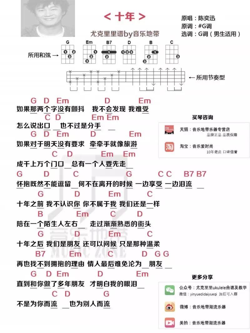 《十年》陈奕迅 尤克里里弹唱曲谱 男生版女生版-C大调音乐网